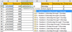 Sum Data by Weekday 2