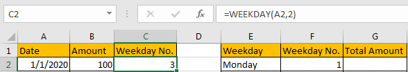 Sum Data by Weekday 3