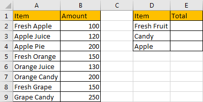 Sum Data if Begins with 1