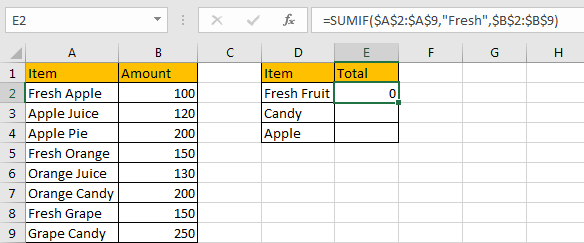 Sum Data if Begins with 4