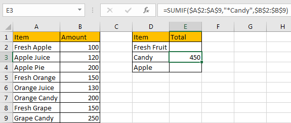Sum Data if Begins with 6