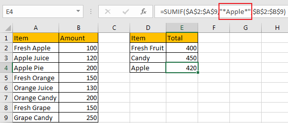 Sum Data if Begins with 7