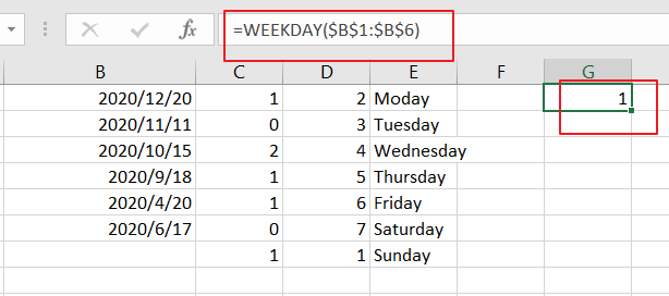 count dates by days of week2