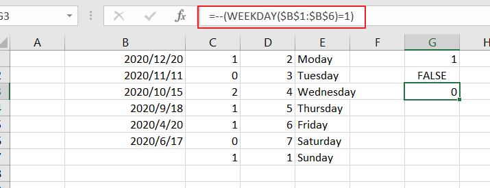 count dates by days of week6