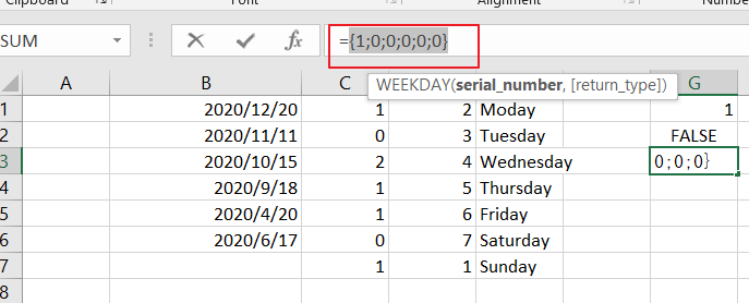 count dates by days of week7