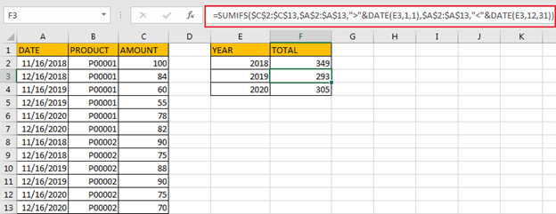 Sum Data if by Year