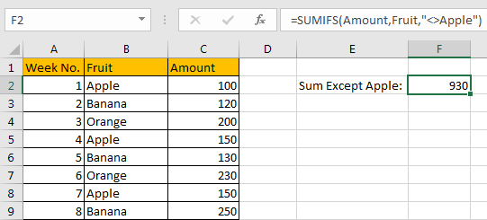 How to Sum Numbers by Formula if Cells Are Not Equal to Certain Value 11