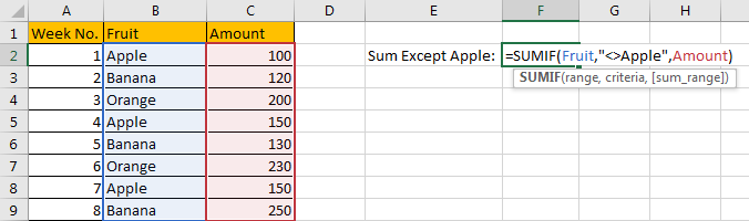 How to Sum Numbers by Formula if Cells Are Not Equal to Certain Value 4