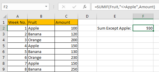 How to Sum Numbers by Formula if Cells Are Not Equal to Certain Value 5