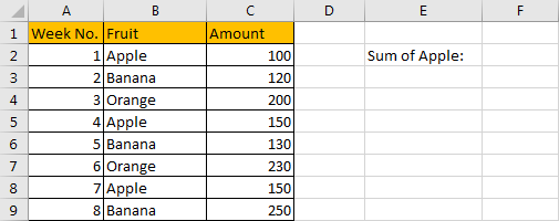 How to Sum Numbers by Formula if Cells Equal to A Certain Value 1