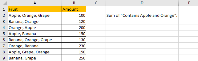 How to Sum by Formula if Cell Contains Both A and B in Excel 1