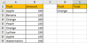 Sum if Cell Contains Text in Another Column 1