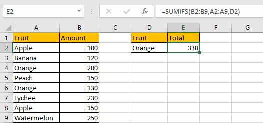Sum if Cell Contains Text in Another Column 3