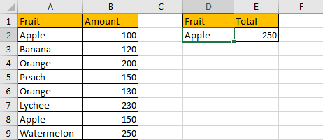 Sum if Cell Contains Text in Another Column 8
