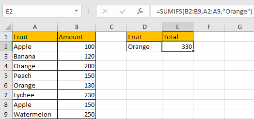 Sum if Cell Contains Text in Another Column 9