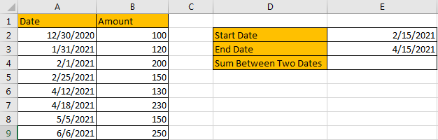 How to Sum by Formula if Cell Between Two Dates 1