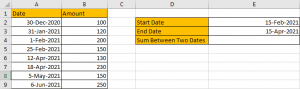 How to Sum by Formula if Cell Between Two Dates 14