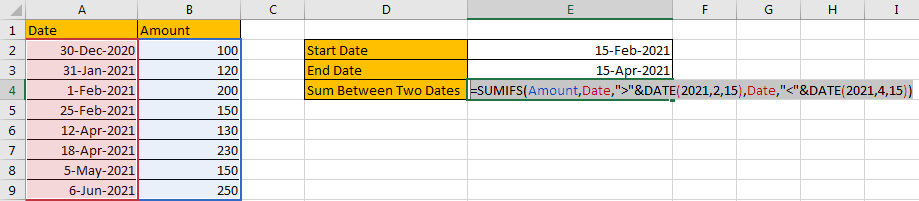 How to Sum by Formula if Cell Between Two Dates 15