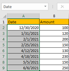 How to Sum by Formula if Cell Between Two Dates 2