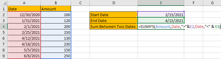 How to Sum by Formula if Cell Between Two Dates 4