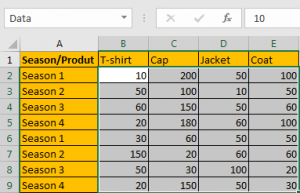 How to Sum by SUMPRDUCT with One Specific Criteria Multiple Columns in Excel3