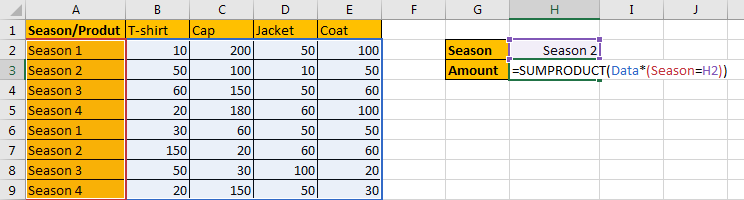 How to Sum by SUMPRDUCT with One Specific Criteria Multiple Columns in Excel4