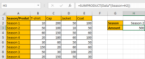 How to Sum by SUMPRDUCT with One Specific Criteria Multiple Columns in Excel6