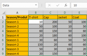How to Sum by SUMPRDUCT with Specific Criteria in Excel 4