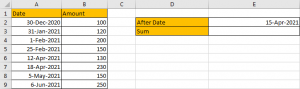 How to Sum if Date is Greater Than A Date in Excel 1