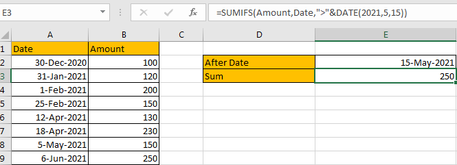 How to Sum if Date is Greater Than A Date in Excel 15