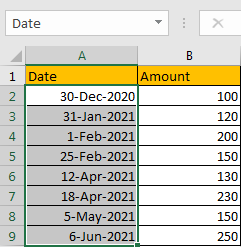 How to Sum if Date is Greater Than A Date in Excel 2