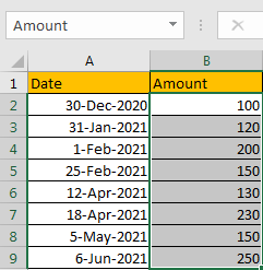 How to Sum if Date is Greater Than A Date in Excel 3