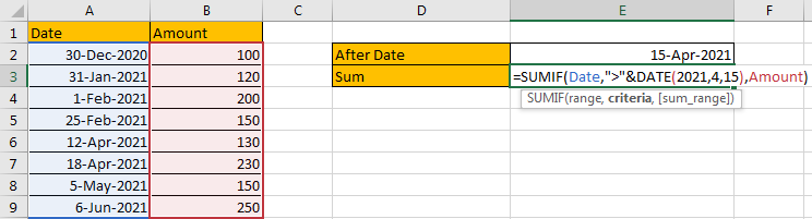 How to Sum if Date is Greater Than A Date in Excel 4