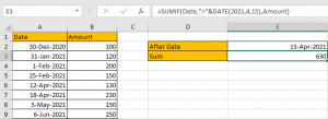 How to Sum if Date is Greater Than A Date in Excel 6