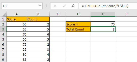 How to Sum if Greater Than A Number in Excel 12