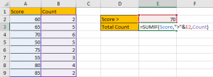 How to Sum if Greater Than A Number in Excel 4
