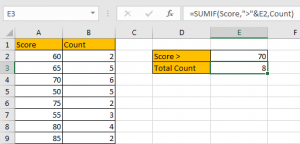 How to Sum if Greater Than A Number in Excel 6