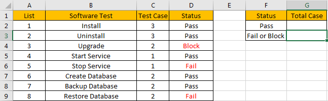 How to Sum with Criteria and Or Logic in Excel 0
