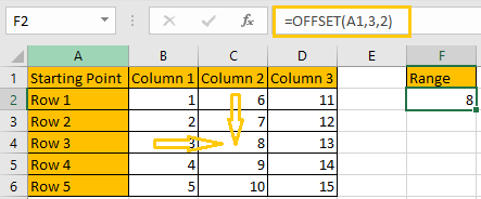 How to Average the Last N Values 4