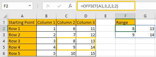 How to Average the Last N Values 5