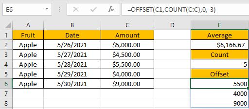 How to Average the Last N Values 9
