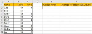 How to Calculate Average If Criteria Not Blank 1