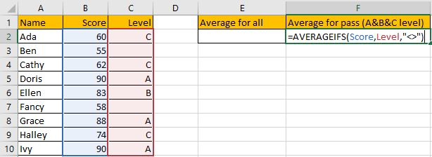 How to Calculate Average If Criteria Not Blank 5