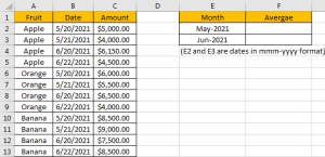 How to Calculate Average by Month 1