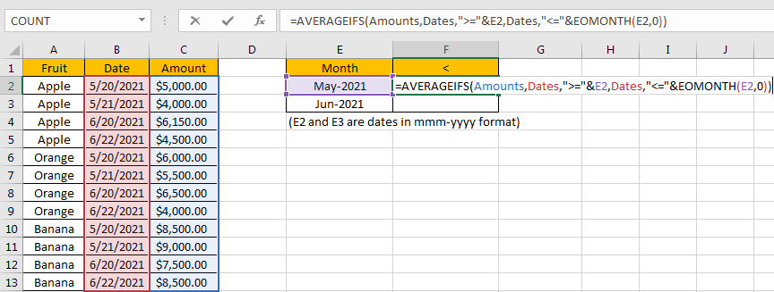 How to Calculate Average by Month 5