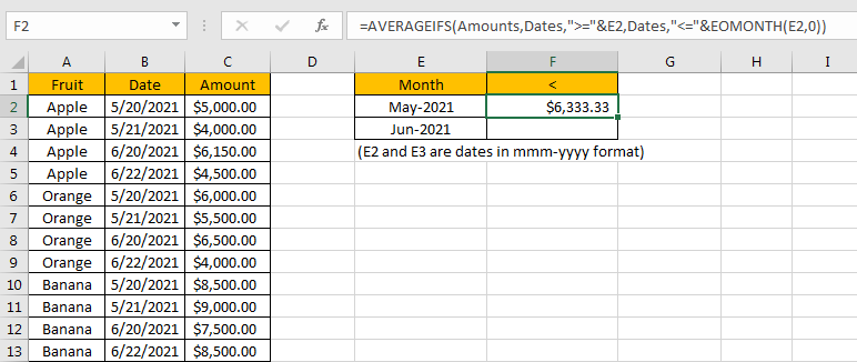 How to Calculate Average by Month 6
